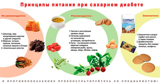 Какие витамины при панкреатите и холецистите стоит принимать?
